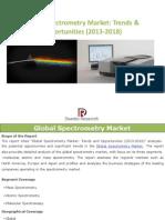 Global Spectrometry Market