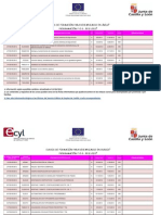 Listado de Cursos para Desempleados en Centros de Formación del Ecyl