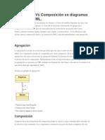 Agregación Vs Composición en diagramas de clases