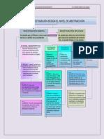 Clase_03_tipo_de_investigacion Segun El Nivel de Abstraccion (2)
