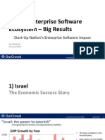 The Investor's Guide to the Israel Enterprise Software Industry