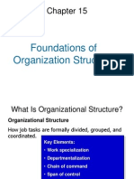 10 -Organization Structure organisational behaviour