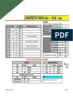 TRAÇO DE CONCRETO FCK 25 MPA