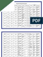 Rancangan Tahunan Kelas Kafa Tahun 5
