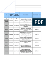 Texniko Programma AMTH 2014