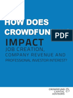 How Does Crowdfunding Impact Job Creation