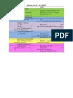 Diapositivas LOE