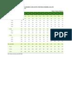 taxa_retencao_desistencia ME.pdf