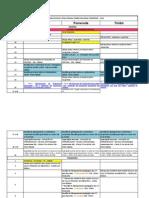 Cronograma ESCOLAR e atividades pedagógicas_2014