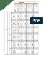 Calendario de Examenes 2012-2013