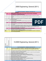 Professional Ethics In Engineering By Jayakumar Pdf