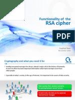 RSA en(No Interactivity)