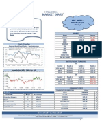 See the Commodity Price of Gold, Sliver, Copper, doller/Rs and many more. Narnolia Securities Limited Market Diary 17-01-2014