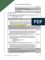 DCS UH-1H Self-Study Guide v0.5 - Startup