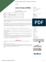 Cómo Configurar Dominios Virtuales (VDOMs) en un FortiGate _ Base Conocimientos JM