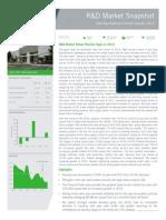 East Bay Oakland R&D Q4 2013 Market Report