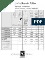Acetaminophen Ibuprofen Doses