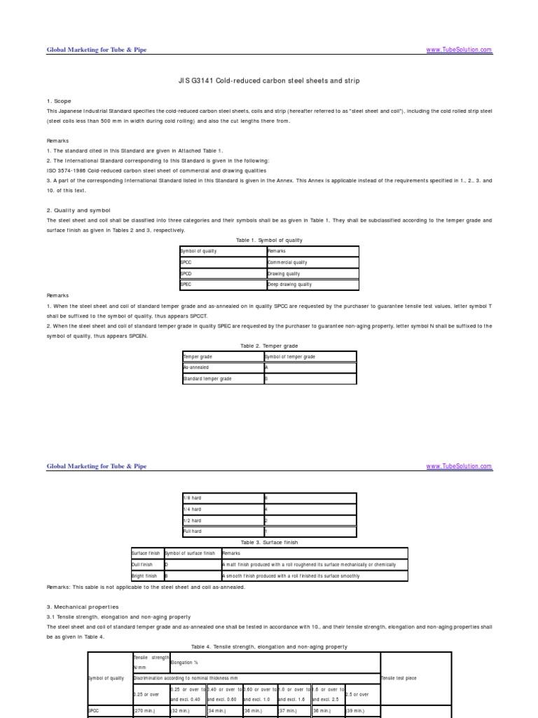 JIS G3141 | Sheet Metal | Rolling (Metalworking)