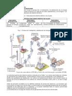 Conceptos Electricos Basicos
