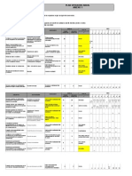 Gestion Directiva-plan Operativo Anual