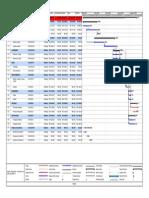Microsoft Project - Documento(s)