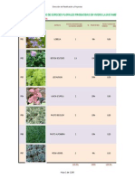 clasificación de especies FINAL