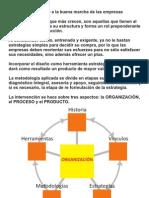 gestión de diseño