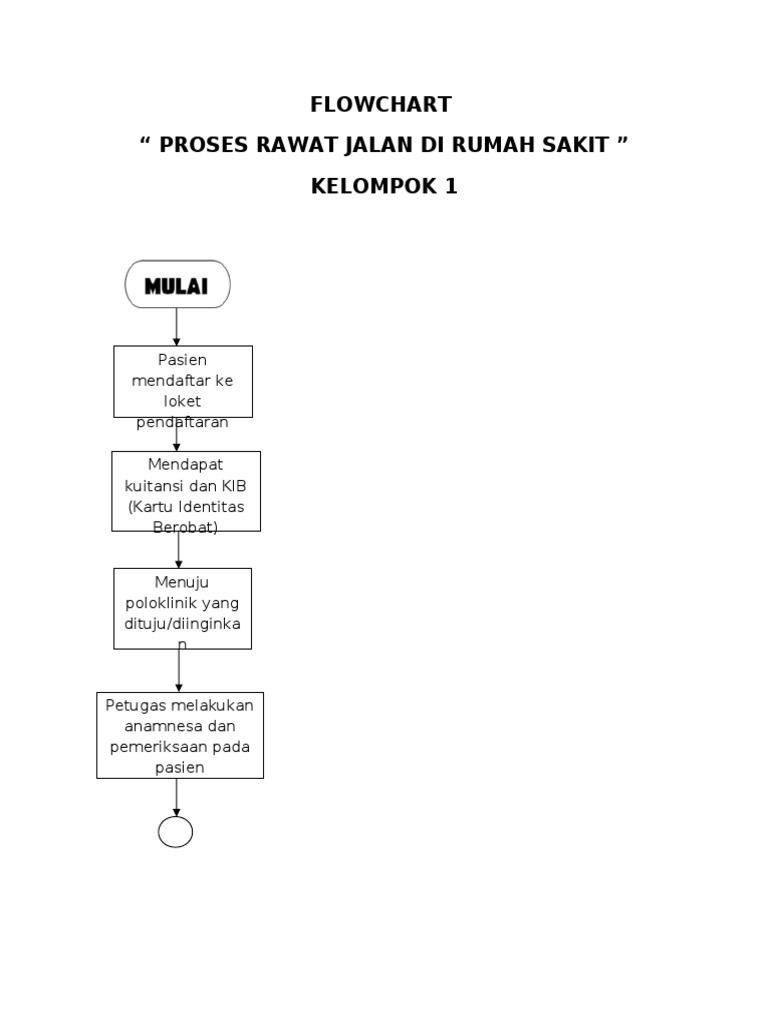 Flow Chart Rawat Jalan Di Rumah Sakit