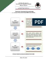 Modul TOT X KMHDI Reg. Sulawesi