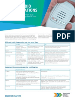 Marine Radio Communication Factsheet