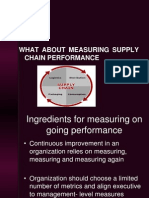 Managing Supply Chain Presentation