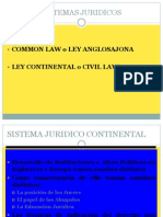 Sistema Jurídico Civilppt.ppt