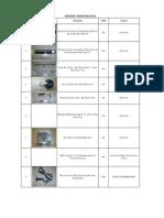 Standard Hardware Specifications for Doors