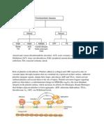 Antiplatlet Mechanism