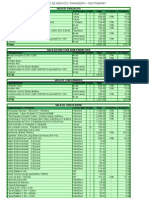 PF Clinica Fisioterapy