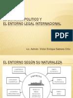 Entorno Político y Legal Internacional