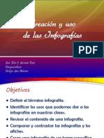 Creación de Infografías