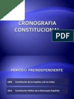 DocumentosIJC-Nov2011-CRONOGRAFIA CONSTITUCIONAL.pdf