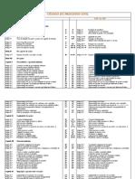 Indice Comparativo CPC 2013 CPC 1961