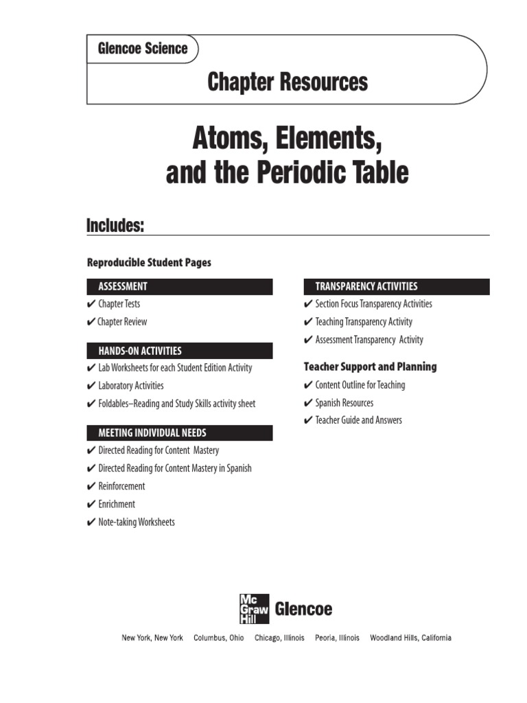 Glenceo Atoms Worksheet