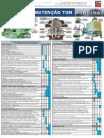 5.2 - Boas práticas (Plano TGM Turbinas)