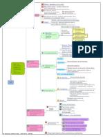 T8 la dimensión politica y el derecho a la educacion.pdf