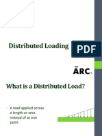 Distributed Loading