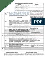 CRONOGRAMA DE DIDÁCTICA  ANTE EL TERCER MILENIO Y LAS TIC 2014