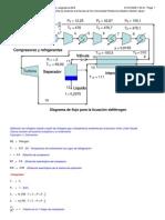 Produccion de Nitrogeno Liquido