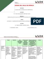 Actividad 2.1. Diseño de cursos