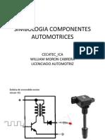 SIMBOLOGIA COMPONENTES AUTOMOTRICES