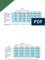 Done-Compensation Scheme (1)
