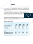 Indian Insurance Market