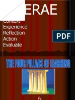 Lect 2 the Four Pillars of Learning (Riza-Edited)